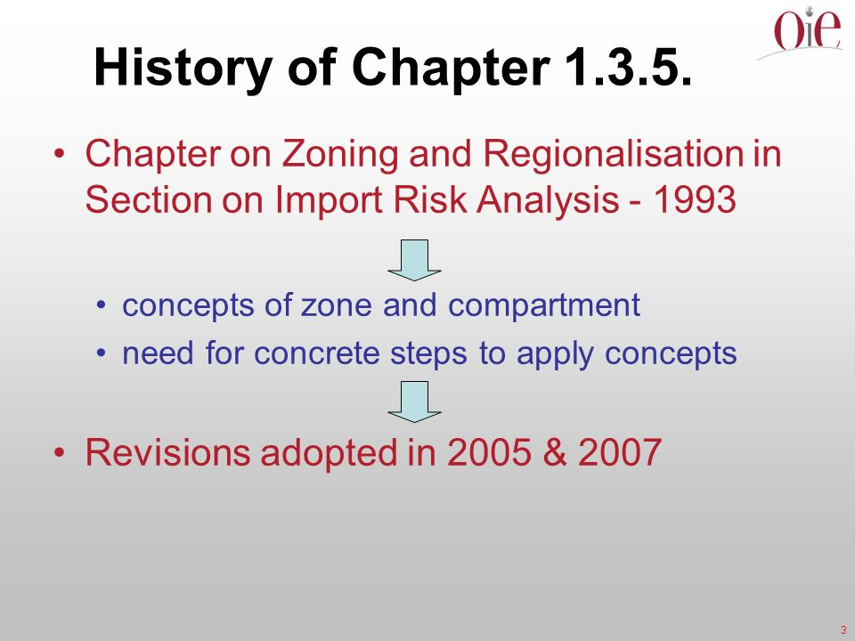 History of Chapter 1.3.5. Chapter on Zoning and Regionalisation in Section on Import Risk Analysis - 1993.
