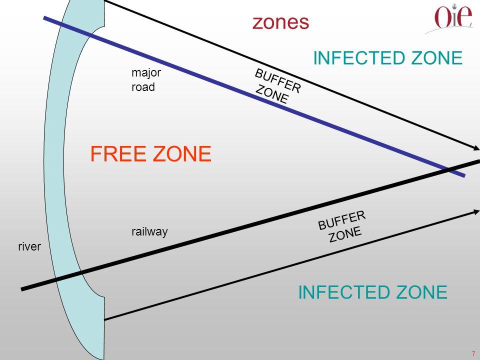 zones FREE ZONE INFECTED ZONE INFECTED ZONE major BUFFER road ZONE