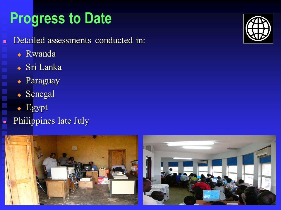 Progress to Date Detailed assessments conducted in: Rwanda Sri Lanka