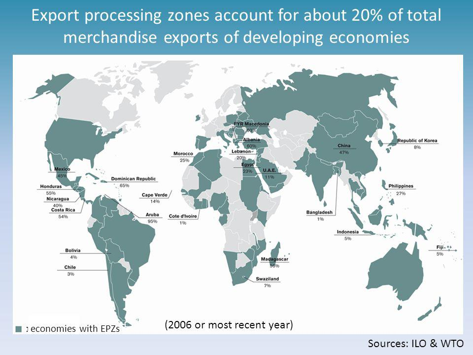 Export processing zones account for about 20% of total merchandise exports of developing economies