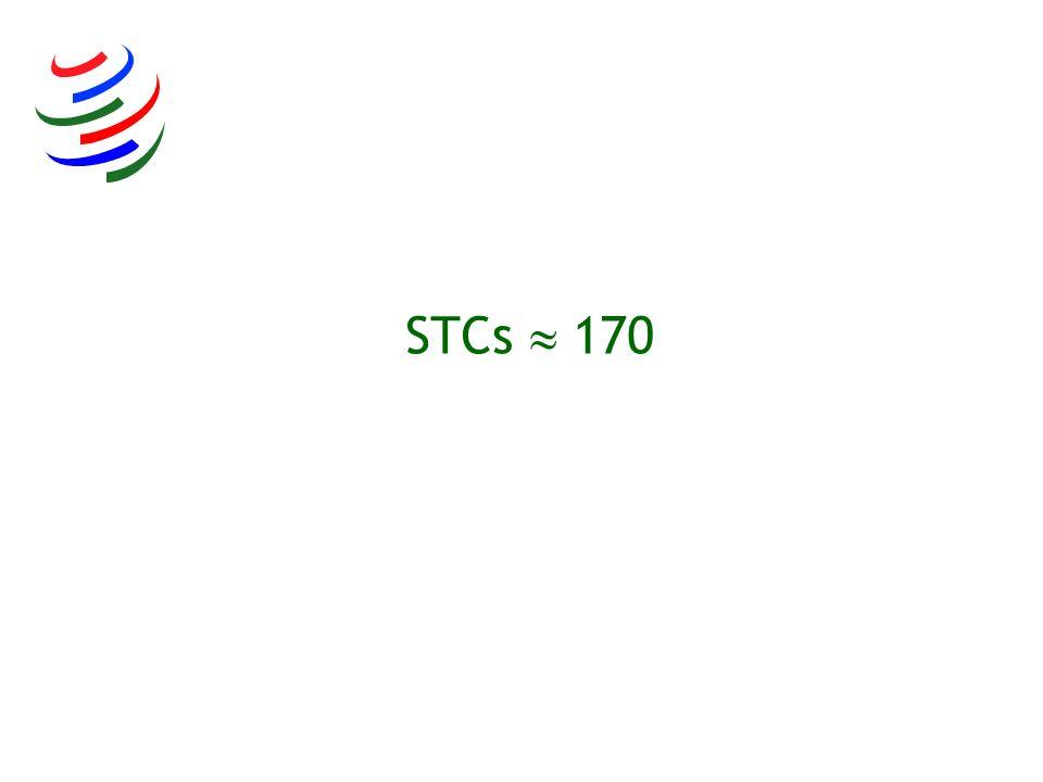 STCs  170