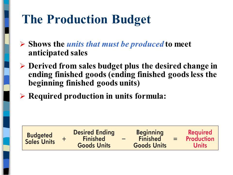 budget formula