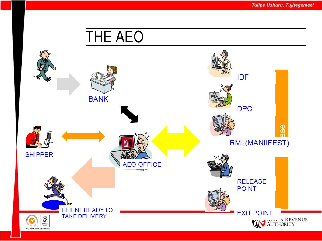 THE AEO Release IDF BANK DPC RML(MANIIFEST) SHIPPER AEO OFFICE