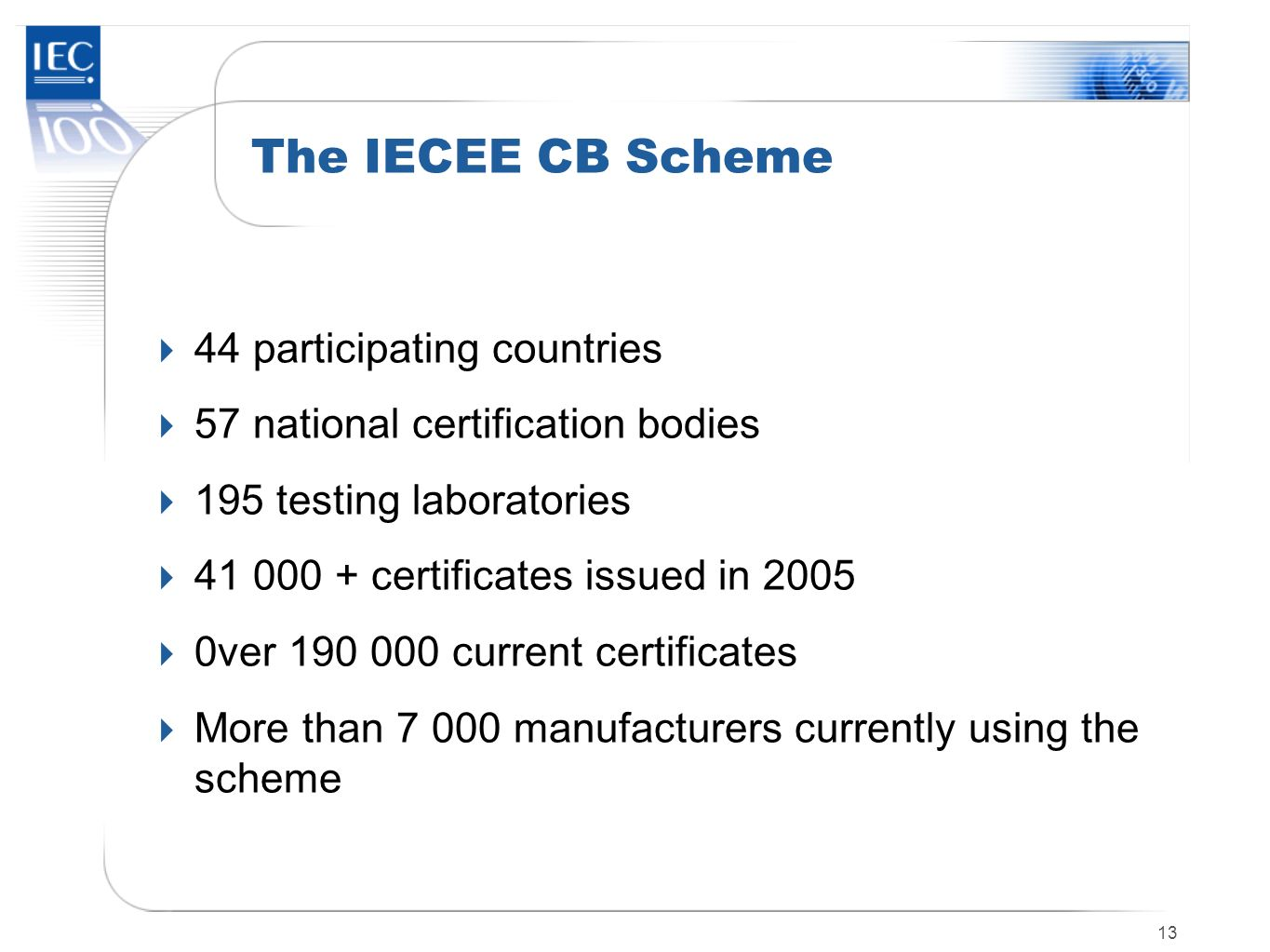The IECEE CB Scheme 44 participating countries