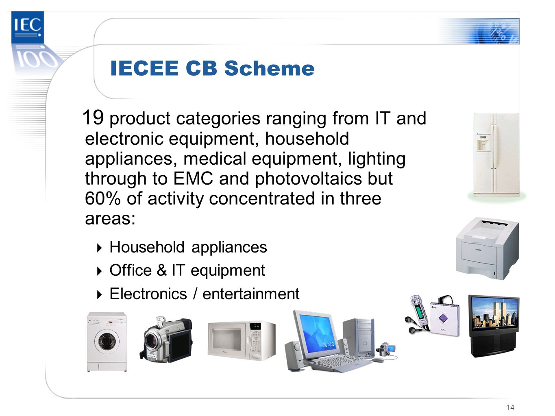 IECEE CB Scheme