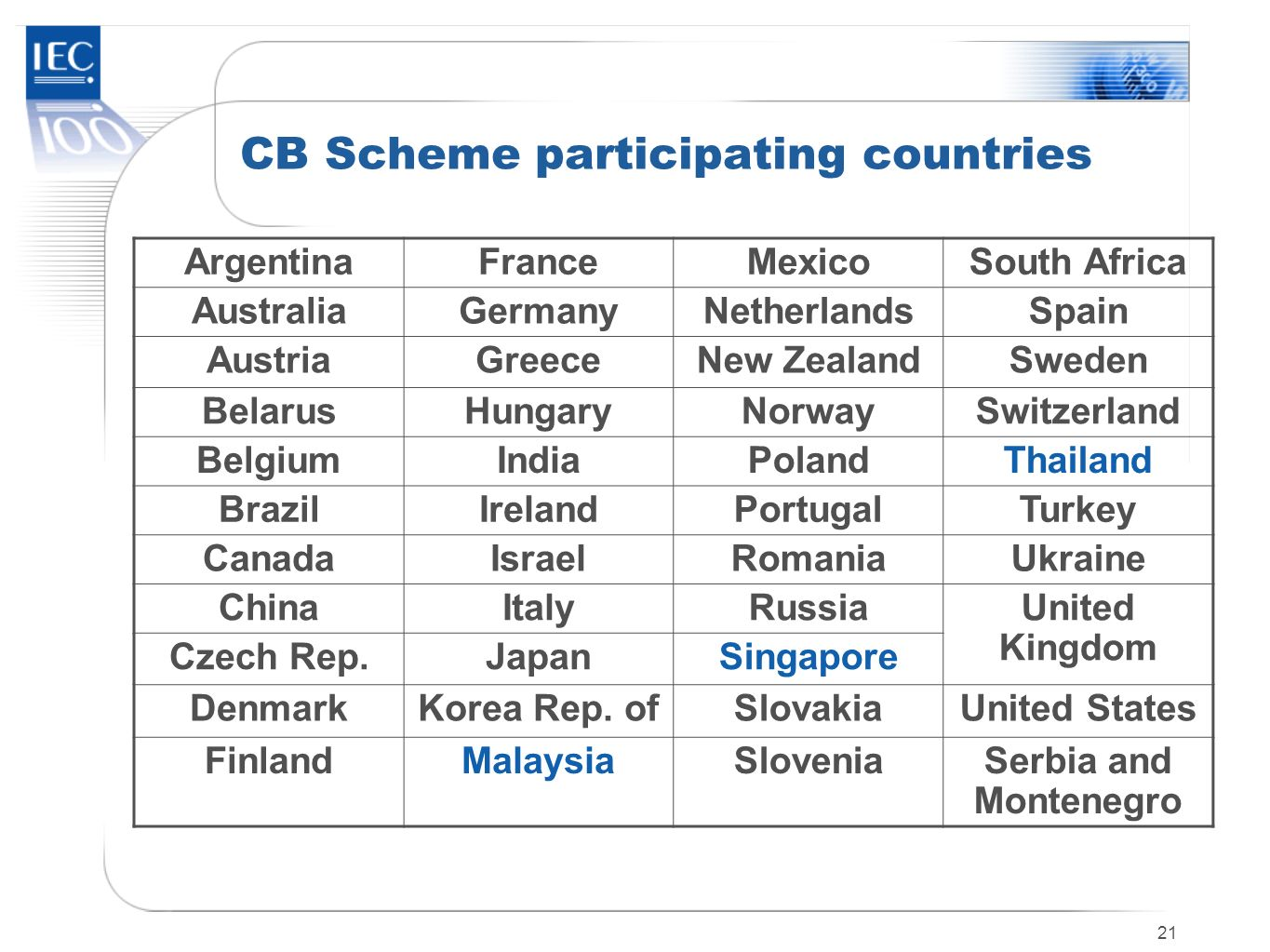 CB Scheme participating countries