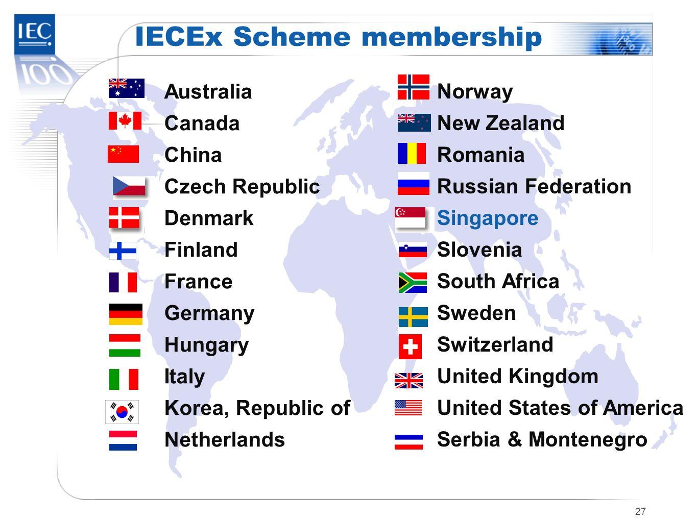 IECEx Scheme membership