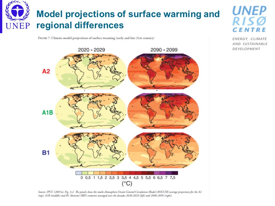 Model projections of surface warming and regional differences
