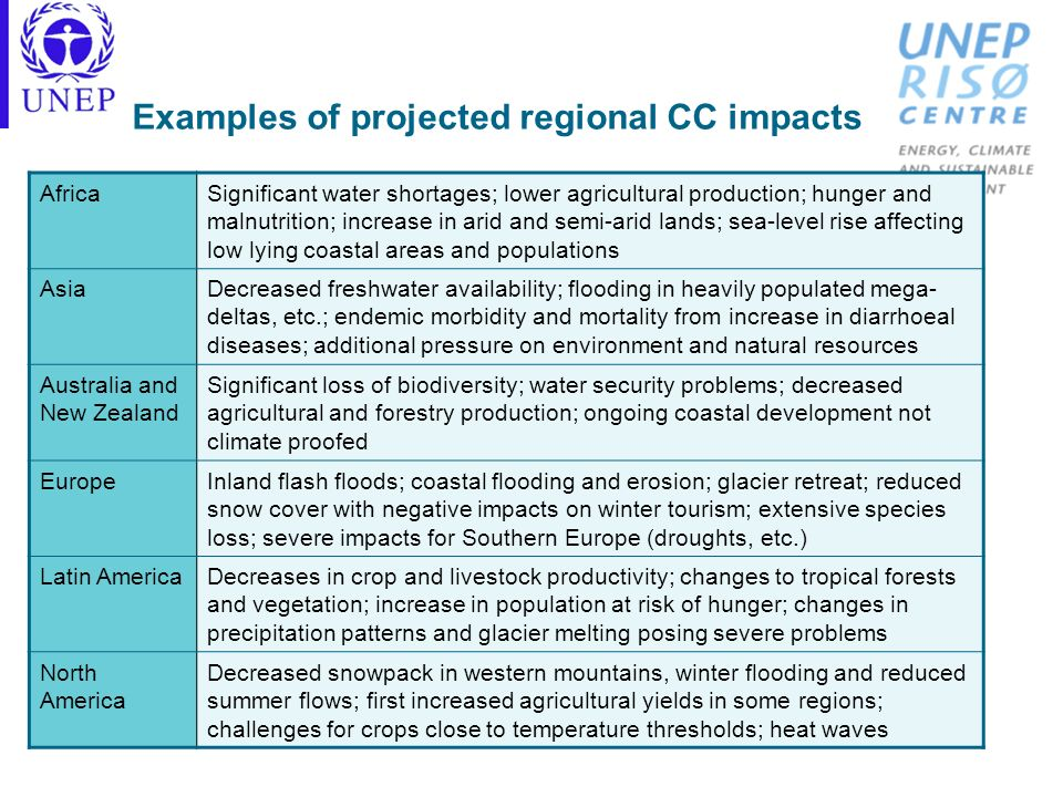 Examples of projected regional CC impacts