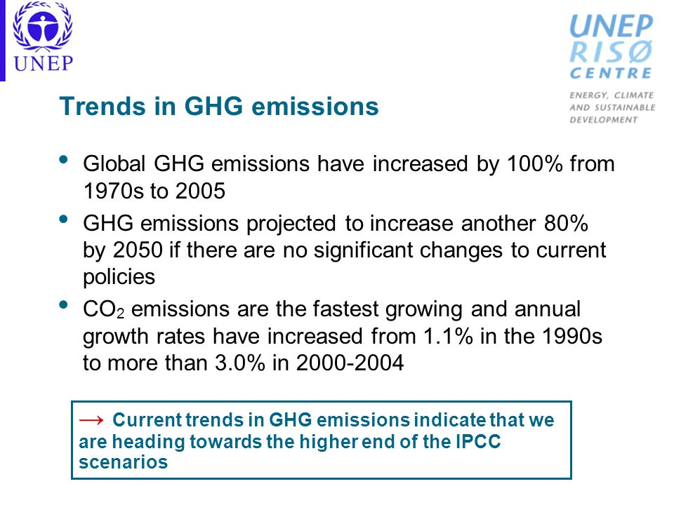 Trends in GHG emissions