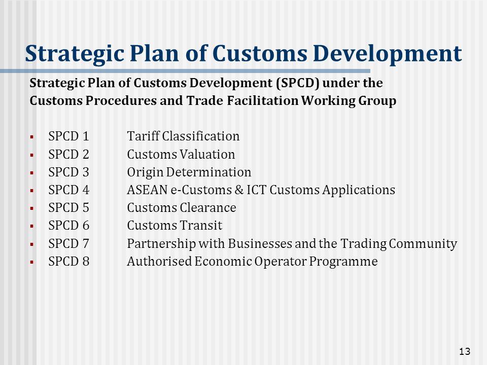 Strategic Plan of Customs Development