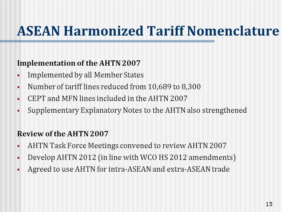 ASEAN Harmonized Tariff Nomenclature
