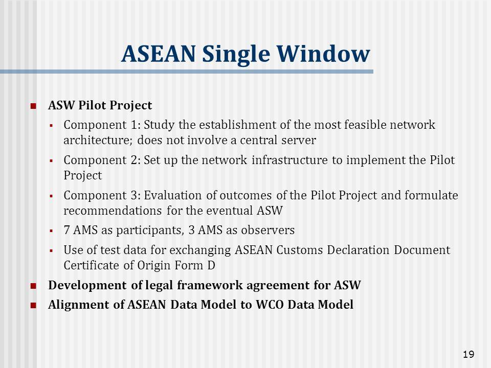 ASEAN Single Window ASW Pilot Project