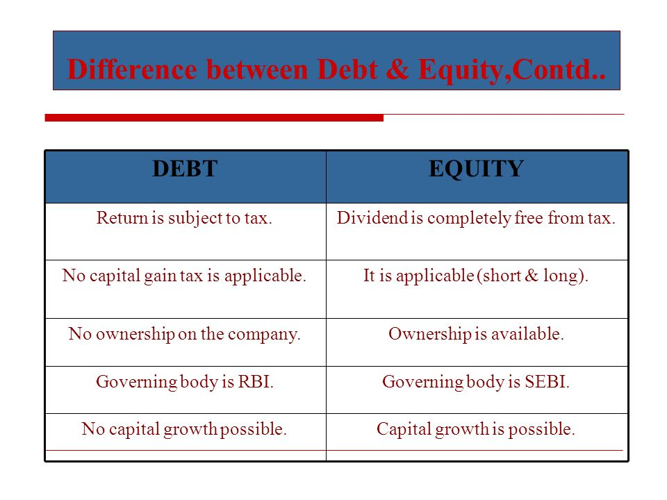 Content: Debt Vs Equity