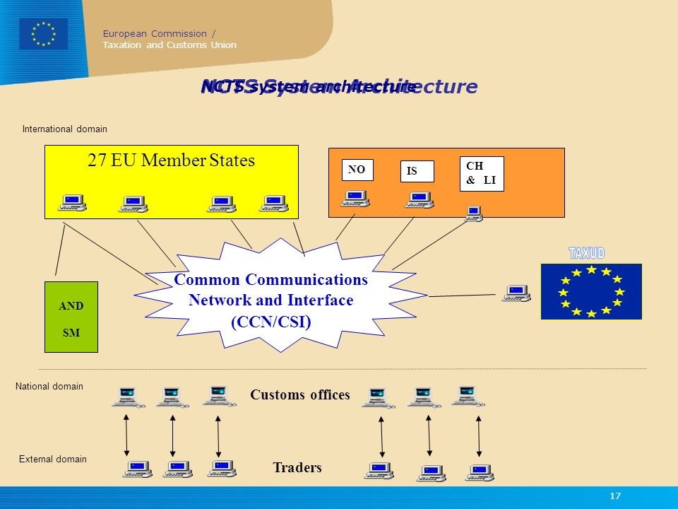 NCTS System Architecture