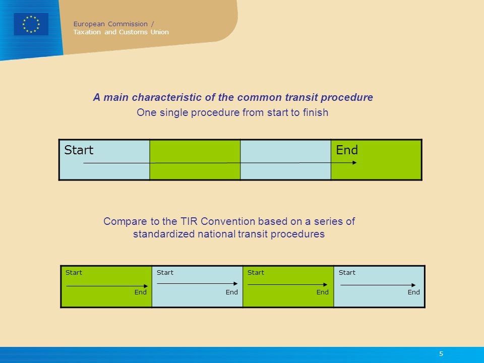 A main characteristic of the common transit procedure One single procedure from start to finish