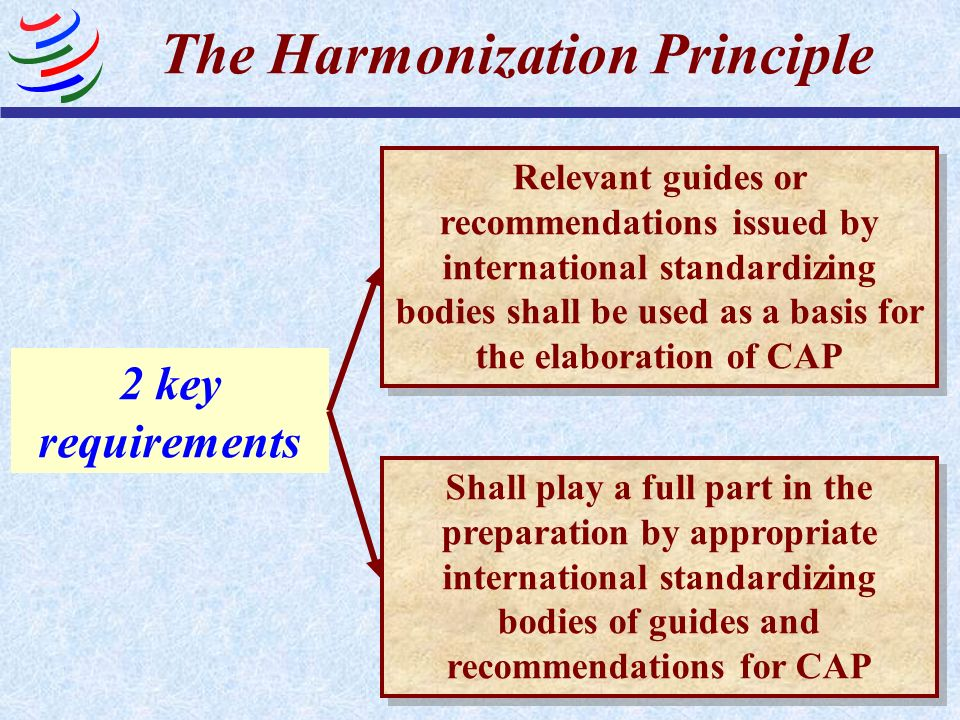 The Harmonization Principle
