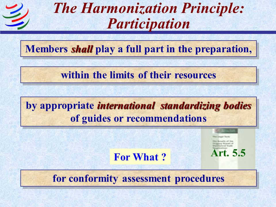 The Harmonization Principle: Participation