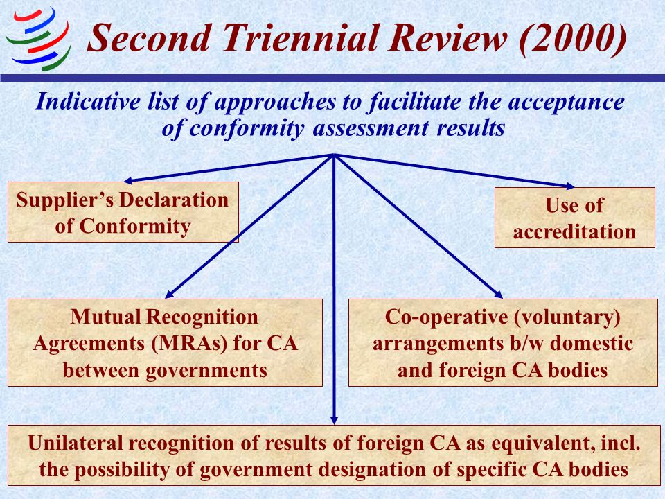 Second Triennial Review (2000)