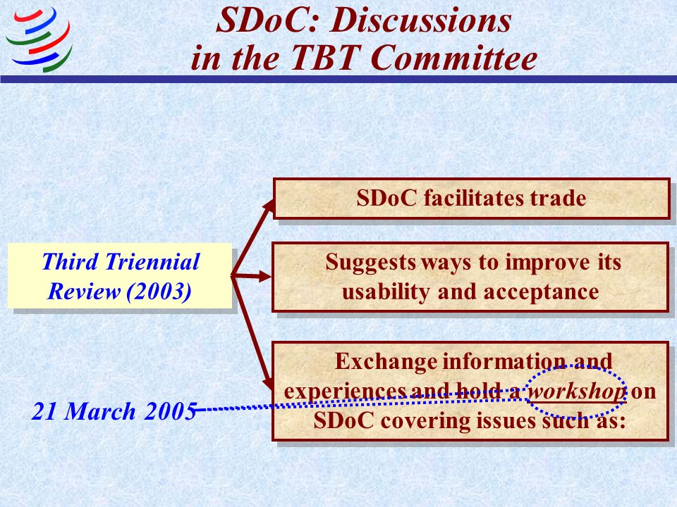 SDoC: Discussions in the TBT Committee