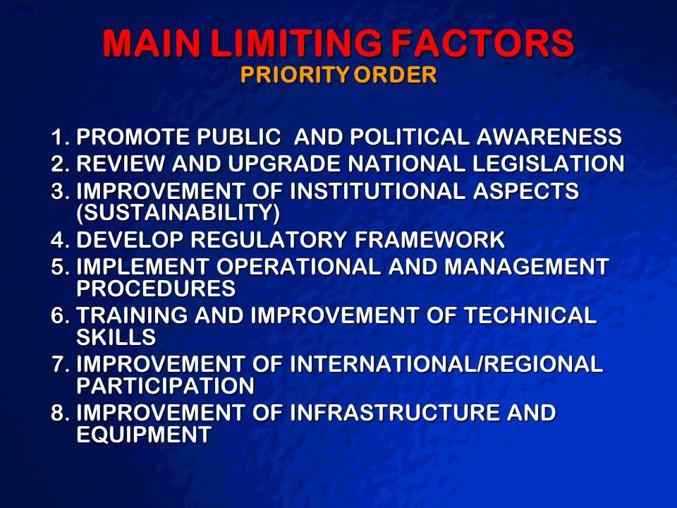 MAIN LIMITING FACTORS PRIORITY ORDER