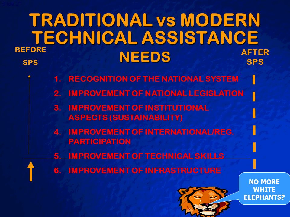 TRADITIONAL vs MODERN TECHNICAL ASSISTANCE NEEDS