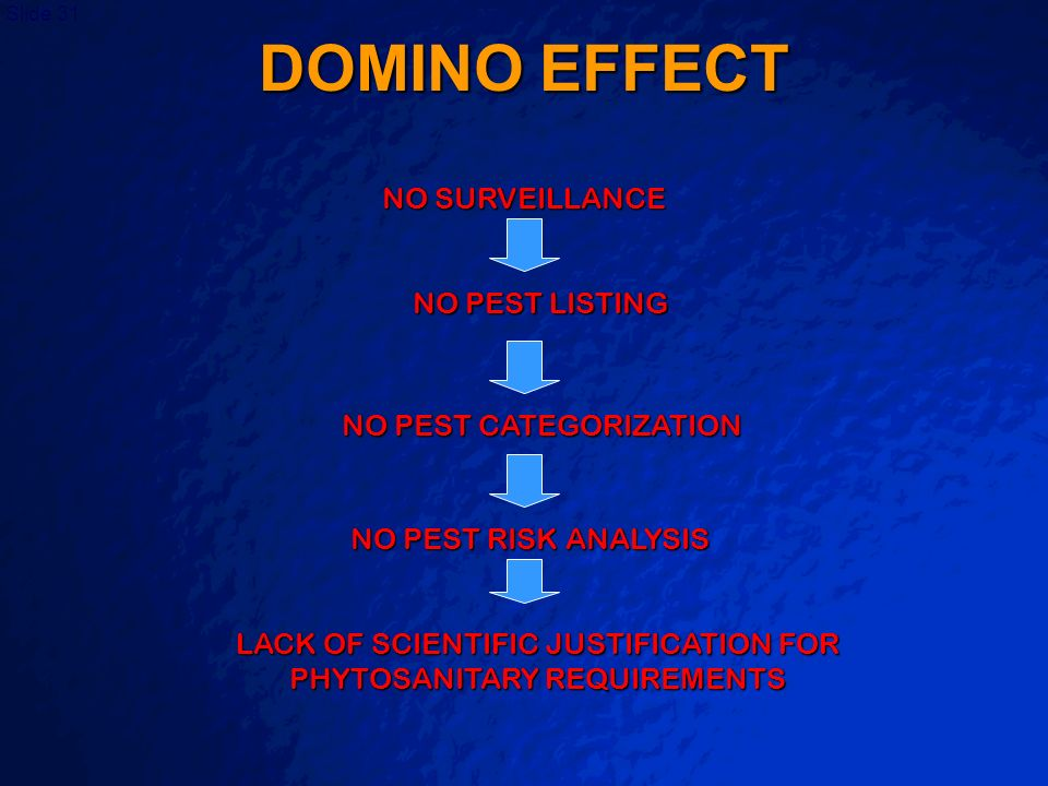 DOMINO EFFECT NO SURVEILLANCE NO PEST LISTING NO PEST CATEGORIZATION