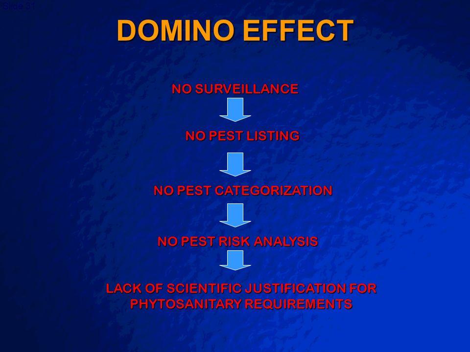 DOMINO EFFECT NO SURVEILLANCE NO PEST LISTING NO PEST CATEGORIZATION