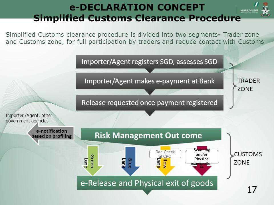 e-DECLARATION CONCEPT Simplified Customs Clearance Procedure