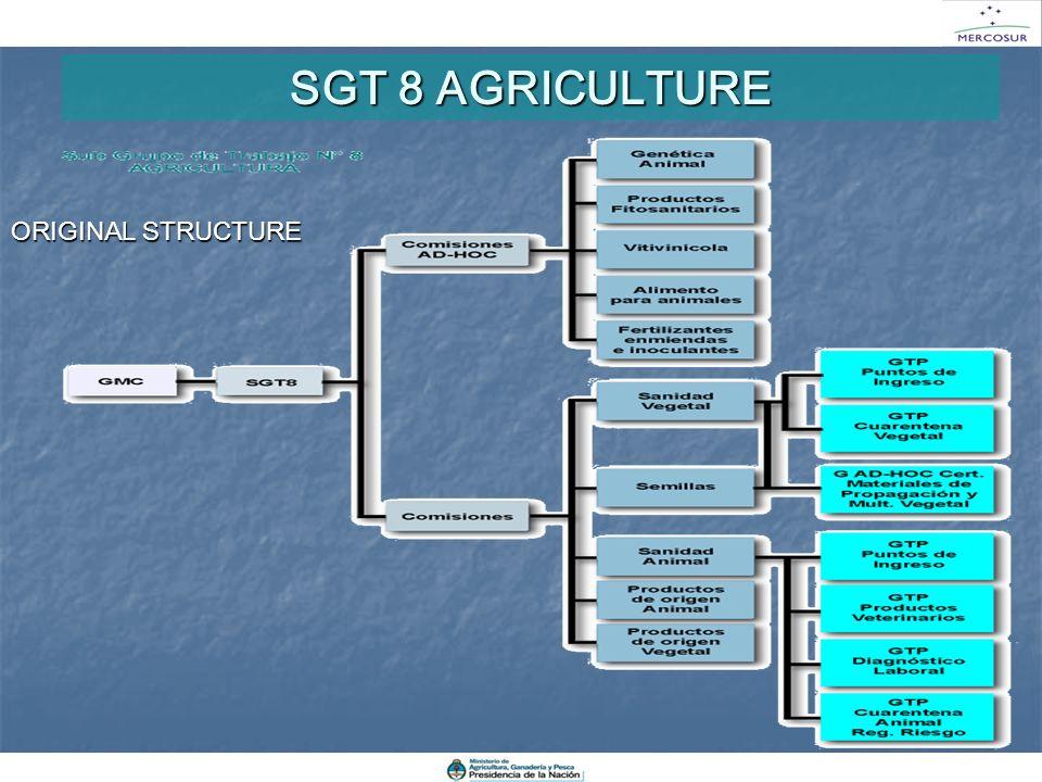 SGT 8 AGRICULTURE ORIGINAL STRUCTURE