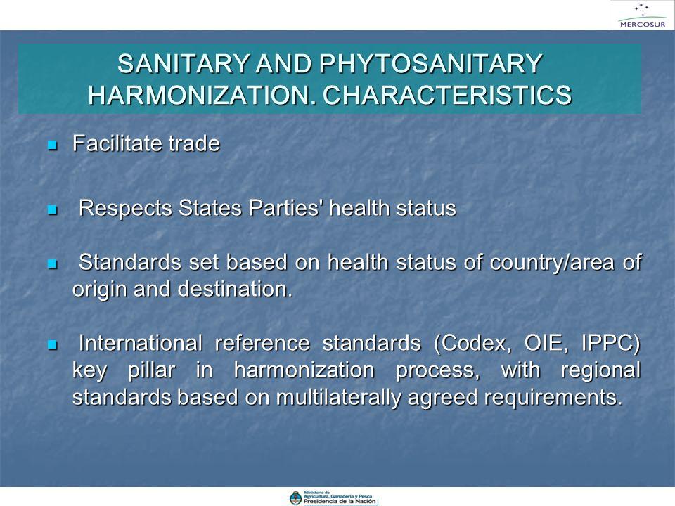 SANITARY AND PHYTOSANITARY HARMONIZATION. CHARACTERISTICS