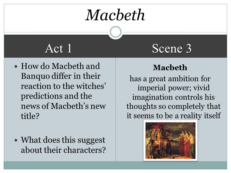 write an essay on the influence of the renaissance on english drama Compare And Contrasting Characters In Macbeth