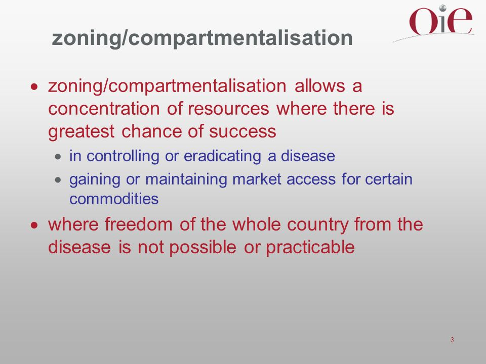 zoning/compartmentalisation