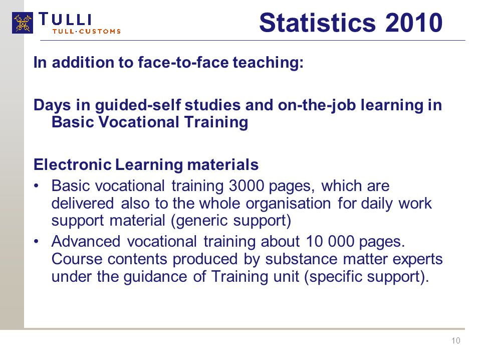 Statistics 2010 In addition to face-to-face teaching: