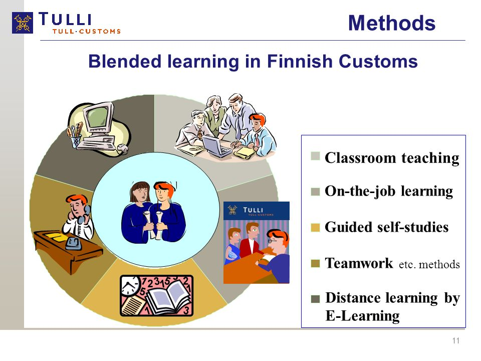 Blended learning in Finnish Customs