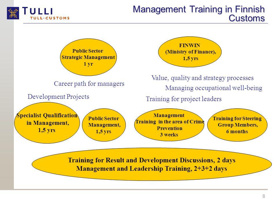 Management Training in Finnish Customs