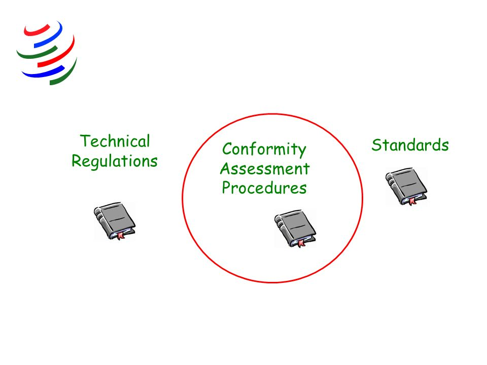 Technical Regulations Standards Conformity Assessment Procedures