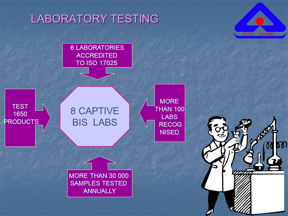 LABORATORY TESTING 8 CAPTIVE BIS LABS 6 LABORATORIES ACCREDITED