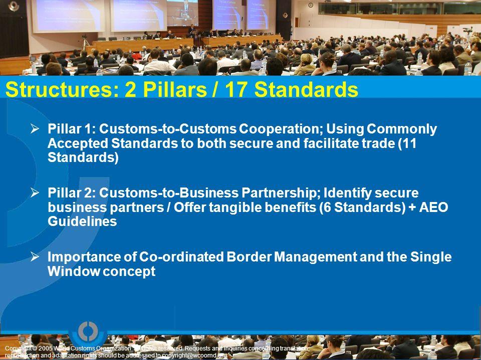 Structures: 2 Pillars / 17 Standards