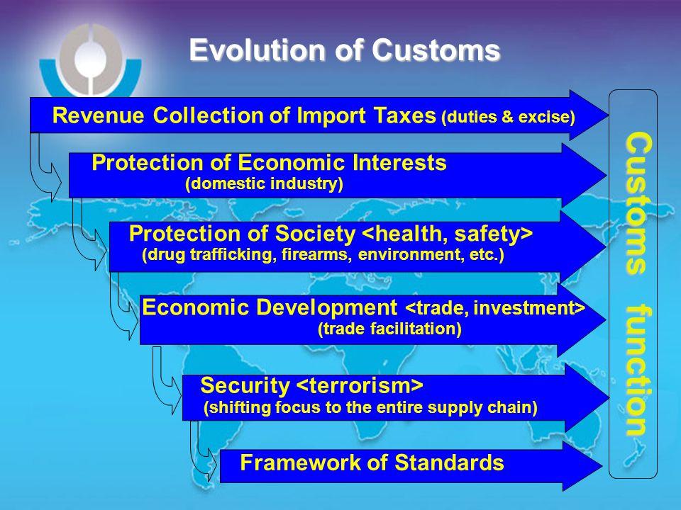 Economic Development <trade, investment>