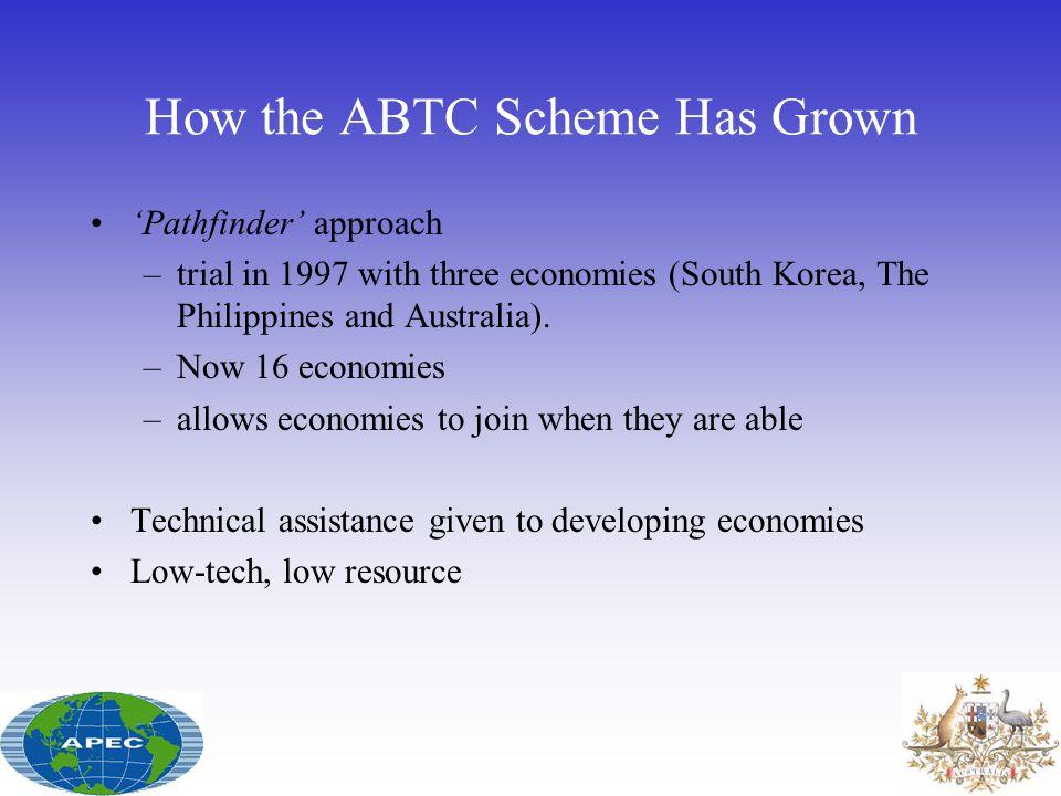 How the ABTC Scheme Has Grown
