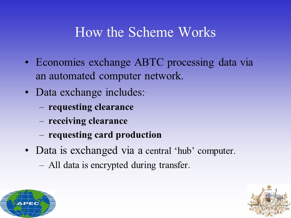 How the Scheme Works Economies exchange ABTC processing data via an automated computer network. Data exchange includes: