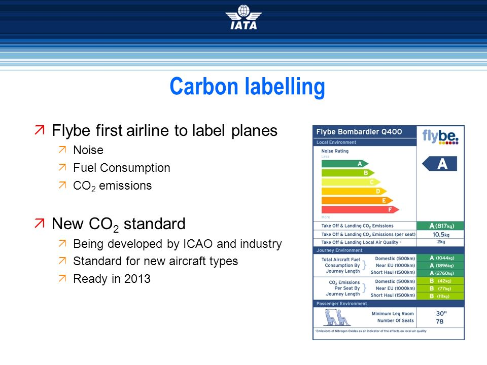 Carbon labelling Flybe first airline to label planes New CO2 standard