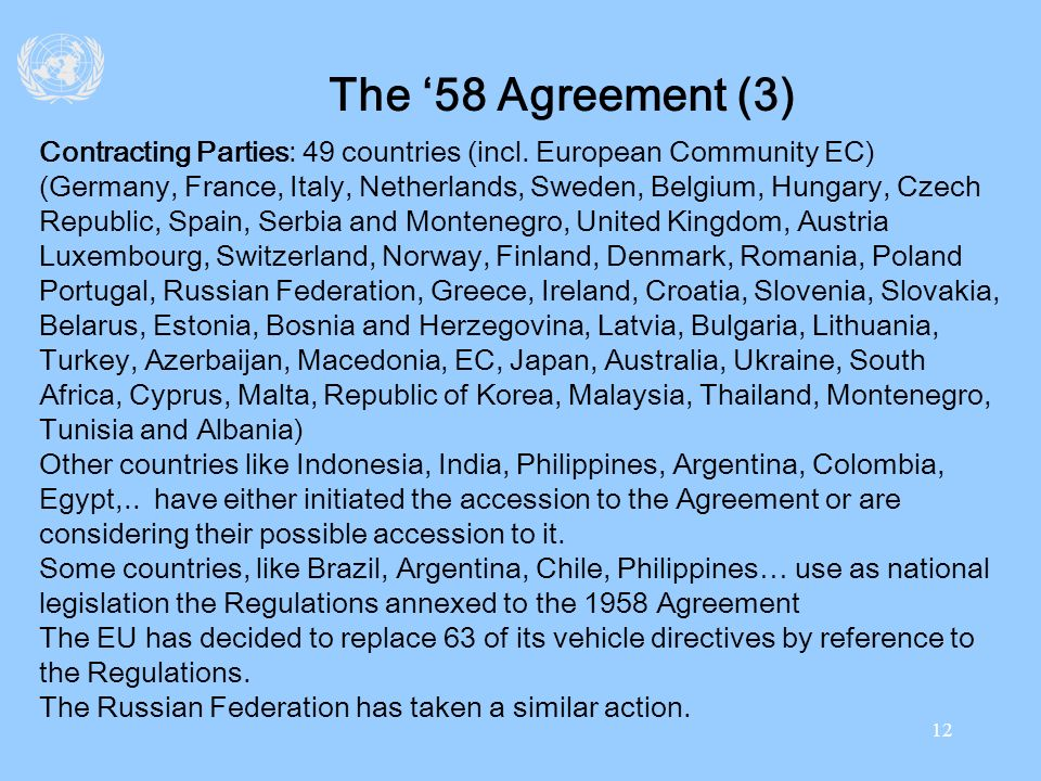 The '58 Agreement (3) Contracting Parties: 49 countries (incl. European Community EC)