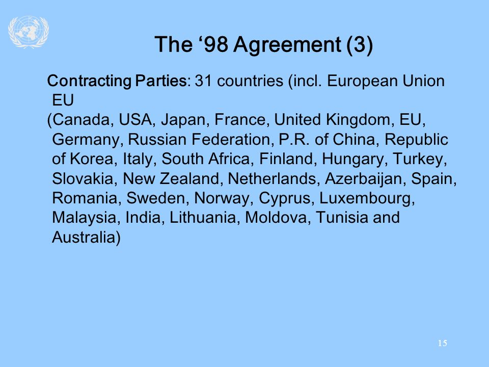The '98 Agreement (3) Contracting Parties: 31 countries (incl. European Union EU.