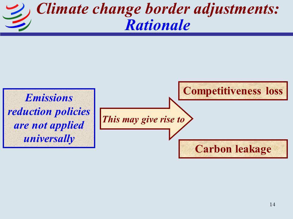 Climate change border adjustments: Rationale