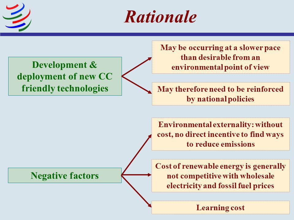 Rationale Development & deployment of new CC friendly technologies