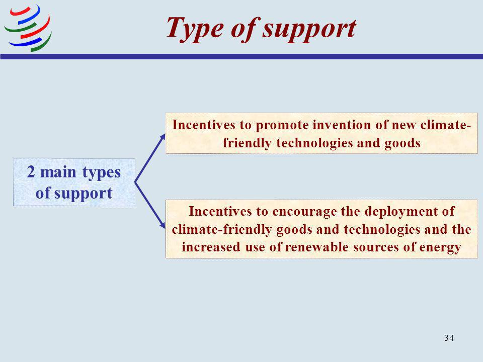 Type of support 2 main types of support