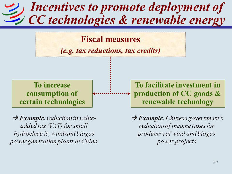 Incentives to promote deployment of CC technologies & renewable energy