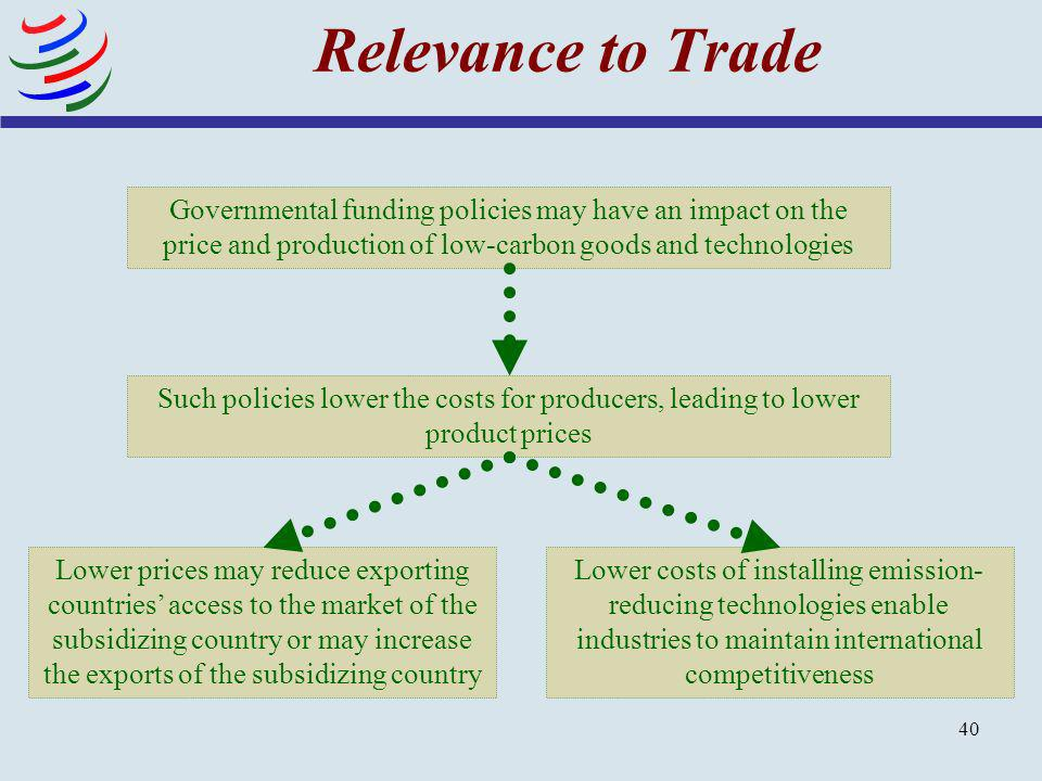 Relevance to Trade Governmental funding policies may have an impact on the price and production of low-carbon goods and technologies.